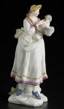 Capodimonte Gricci Figurines