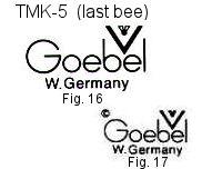 Goebel Hummel Trademarks TMK5