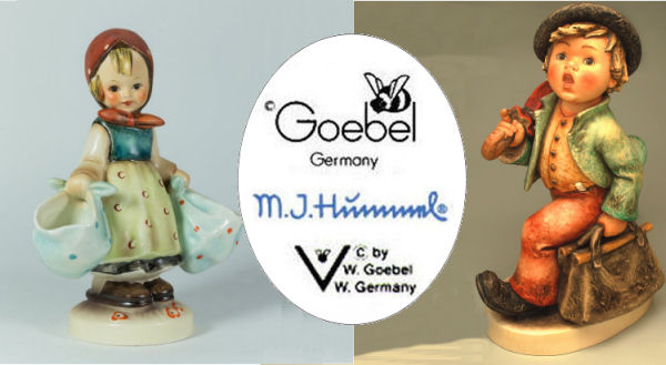 Goebel Hummel Figurines Marks Trademarks and Factory Marks