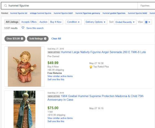 ebay Hummel figurines value page