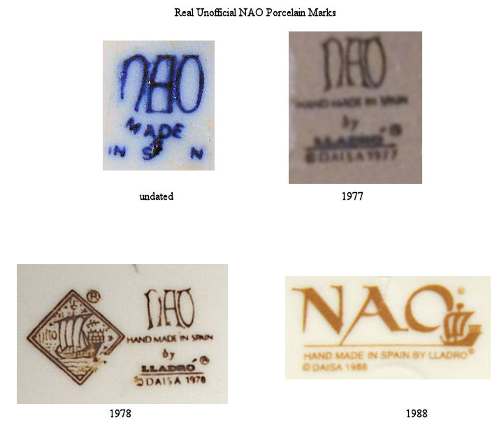NAO Real Unofficial Porcelain Factory Marks