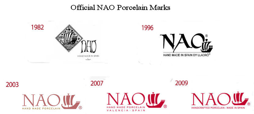 NAO Official Porcelain Factory Marks